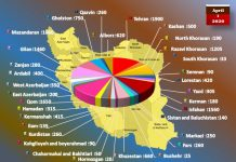 Iran's Regime Lies About the Impact of Coronavirus After Deliberately Putting People at Risk