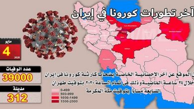 Photo of Iran: Coronavirus Update, Over 39,000 Deaths, May 4, 2020, 6:00 PM CEST