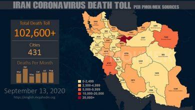Photo of Iran: Coronavirus Fatalities in 431 Cities Is Raised To More Than 102,600