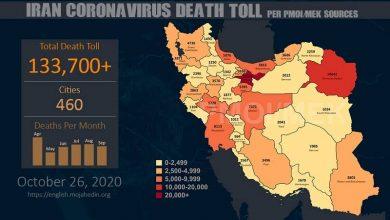 Photo of Iran: Coronavirus Death Toll in 460 Cities Exceeds 133,700