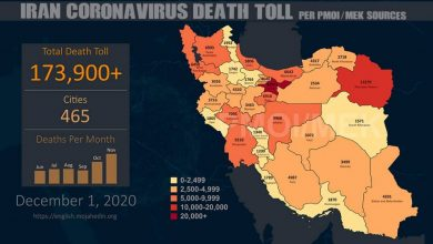 Photo of Iran: 240 CIran: Coronavirus Death Toll in 465 Cities Exceeds 173,900ross-Party Lawmakers From 19 European Countries Urge Their Governments To Protect Europe From Iran's State Terrorism