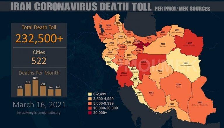 Iran: Coronavirus Disaster in 522 Cities in Iran Takes 232,500 Lives