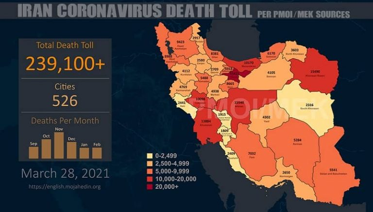 Coronavirus Disaster in 526 Cities in Iran Takes 239,100 Lives