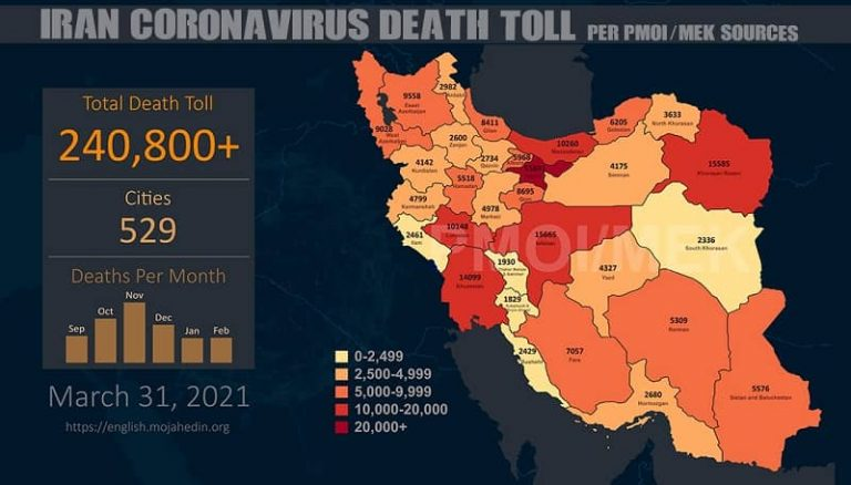 Iran: Coronavirus Death Toll in 529 Cities Exceeds 240,800 – 117 Cities Are Orange and Red
