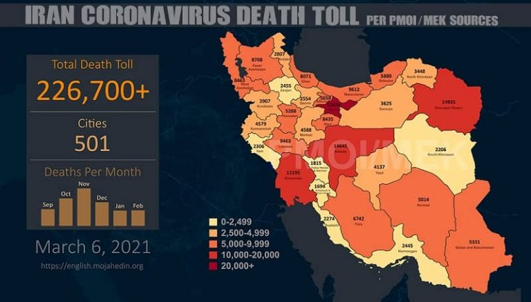 """Iran: Coronavirus Death Toll in 501 Cities Exceeds 226,700 Written by Secretariat of the National Council of Resistance of Iran (NCRI) 6th March 2021 Facebook Twitter LinkedIn Pinterest Reddit Email Print While regime statistics say there are 3,300 positive COVID-19 tests per day in Ahvaz alone, regime Health Ministry claimed the total positive test results in the country is 8,200. Acknowledging that the country has entered into the fourth wave of the Coronavirus outbreak, Rouhani sought to cover up the regime's delay in purchasing the vaccine and downplayed the vaccine's role in preventing the Coronavirus disaster. Saeed Namaki, regime's Health Minister: We are all concerned. We have reports of the British COVID-19 spreading across the country in all provinces. (State TV, March 6, 2021) Head of Ahvaz Health Center – West Division: Out of 6,000 daily Coronavirus tests in Ahvaz, 55% are positive, which indicates the virus's activity across the city. (IRNA news agency, March 5, 2021) Alireza Reisi, the spokesperson for the National Coronavirus Combat Taskforce (NCCT): The British COVID-19 variant has spread to most of our provinces. The spread of the virus in Khuzestan Province continues to rise. The number of hospitalizations and deaths is high and may increase. The provinces of Chaharmahal and Bakhtiari, Qazvin, and Alborz are also a cause for concern. (State TV, March 6, 2021) Masoud Mardani, a member of the NCCT Scientific Committee: Many people entered the country with a fake """"PCR"""" test sheet. These sheets are sold for 1 to 1.5 million (rials). (ISNA news agency, March 6, 2021) The People's Mojahedin Organization of Iran (PMOI/MEK) announced on March 6, 2021, that the Coronavirus death toll in 501 cities had exceeded 226,700. The number of victims in Tehran is 53,436, Khorasan Razavi 14,935, Isfahan 14,645, Khuzestan 12,195, Mazandaran 9,612, Lorestan 9,463, East Azerbaijan 8,708, Gilan 8,071, Fars 6,742, Alborz 5,658, Hamedan 5,288, Kerman 5,014, Yazd 4,137, Sem"""