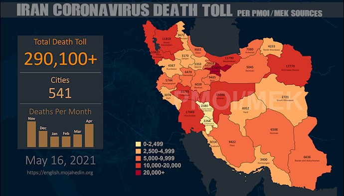 Iran: COVID-19 Death Toll in 541 Cities Exceeds 290,100