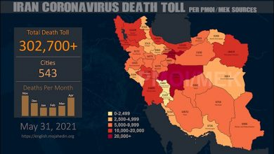 Iran: The Staggering Number of COVID-19 Victims Is More Than 302,700