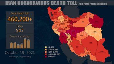 Iran: 460,200 Die With Coronavirus Due to Regime's Inhuman Policies